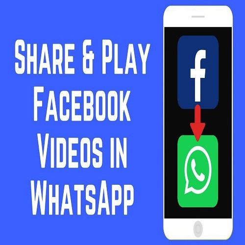 HOW TO SHARE FACEBOOK VIDEOS